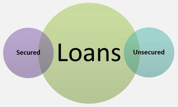 Secured and Unsecured Loans CIrcle