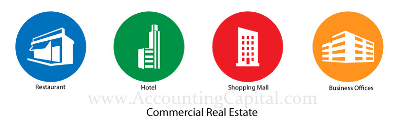 CRE - Commercial Real Estate - Infographic