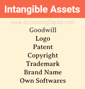 List of Intangible Assets