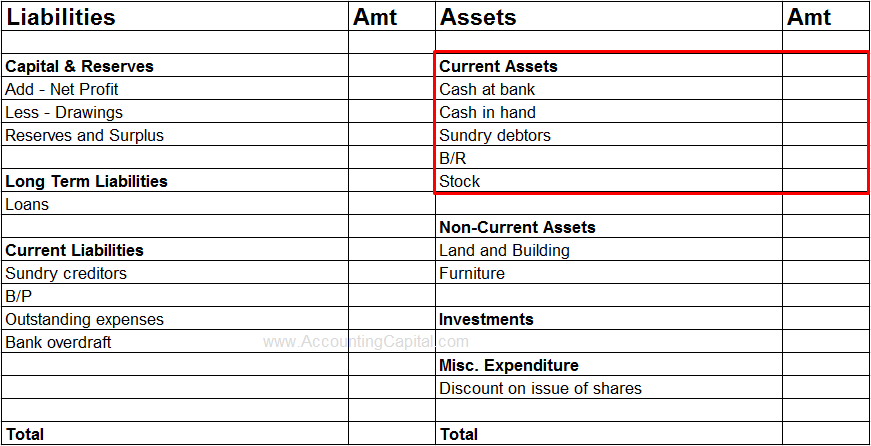 Current Assets in Balance Sheet