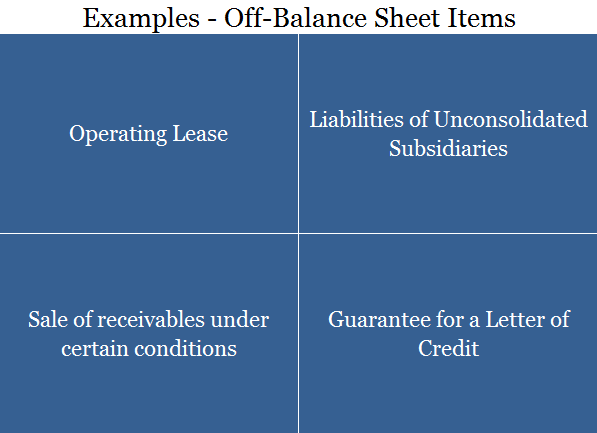 Examples of Off-Balance Sheet Items