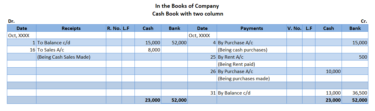 Cash Book with both cash and bank columns