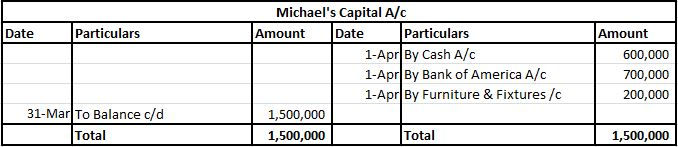 Ledger-Micheal Capital A/c