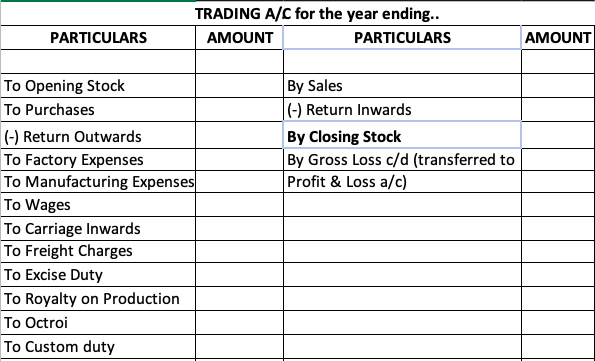 trading a/c